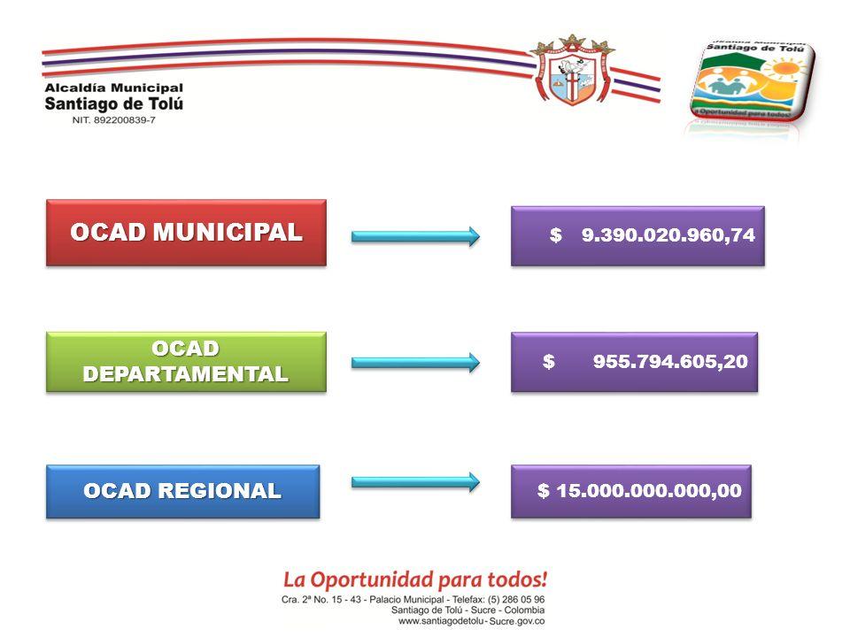 OCAD MUNICIPAL OCAD DEPARTAMENTAL OCAD REGIONAL $ 9.390.020.960,74 $ 955.794.605,20 $ 15.000.000.000,00