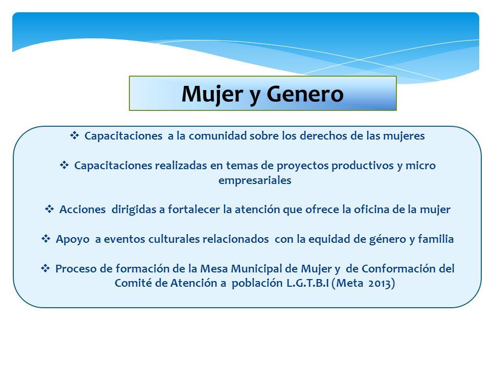 Mujer y Genero Capacitaciones a la comunidad sobre los derechos de las mujeres Capacitaciones realizadas en temas de proyectos productivos y micro emp