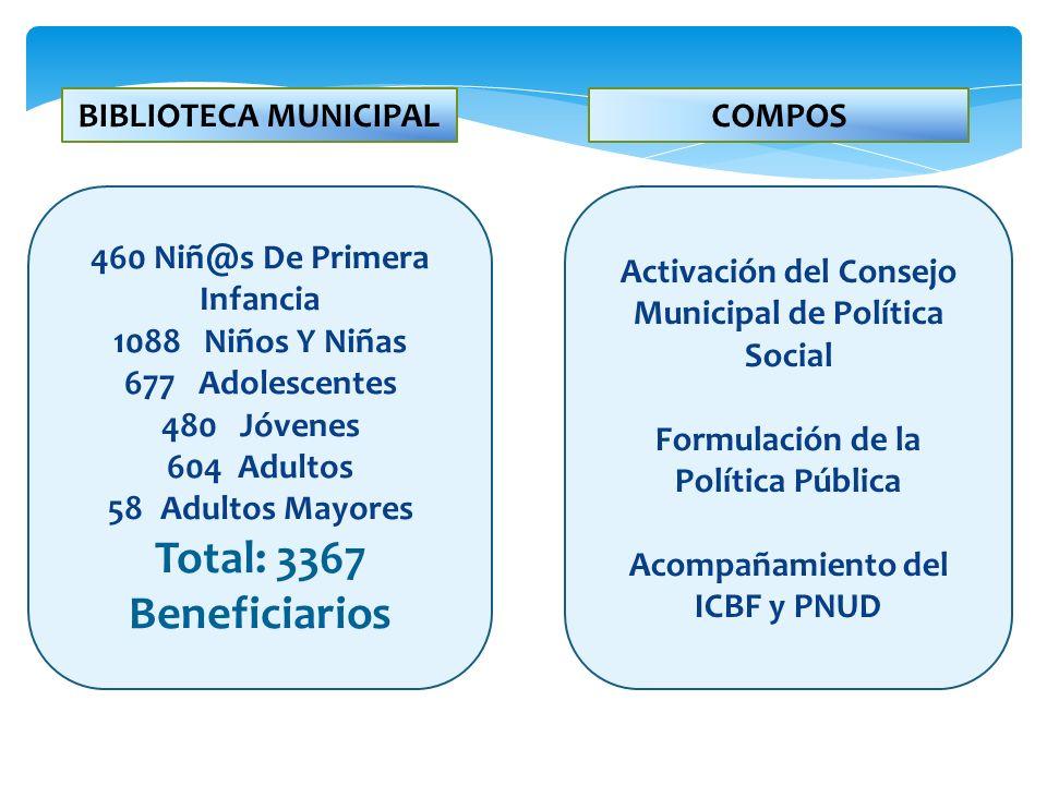 COMPOS 460 Niñ@s De Primera Infancia 1088 Niños Y Niñas 677 Adolescentes 480 Jóvenes 604 Adultos 58Adultos Mayores Total: 3367 Beneficiarios BIBLIOTEC