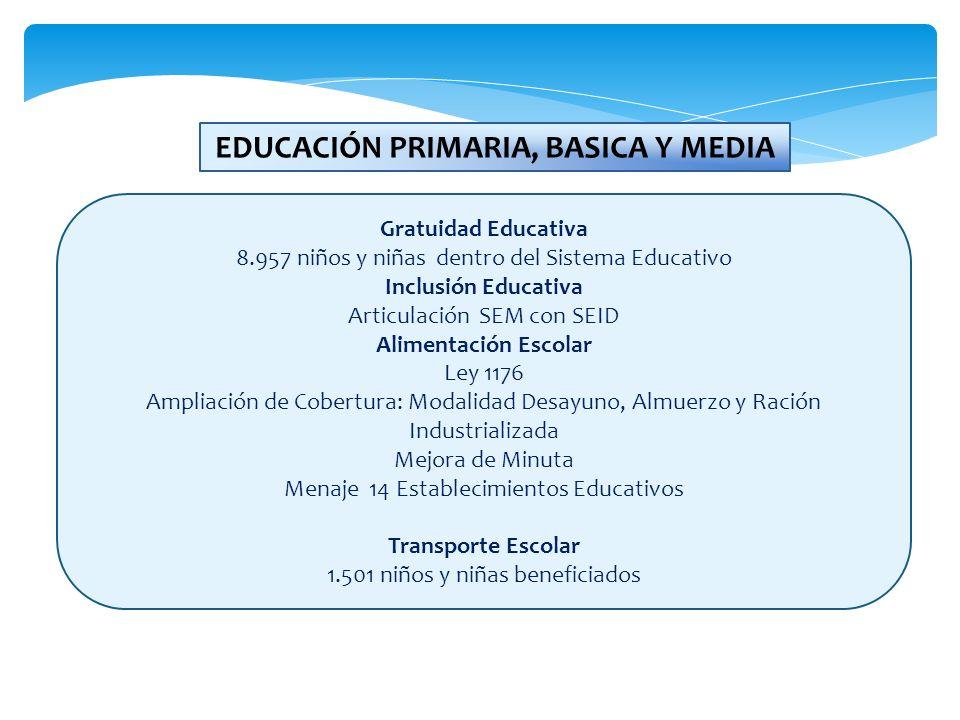 Gratuidad Educativa 8.957 niños y niñas dentro del Sistema Educativo Inclusión Educativa Articulación SEM con SEID Alimentación Escolar Ley 1176 Ampli