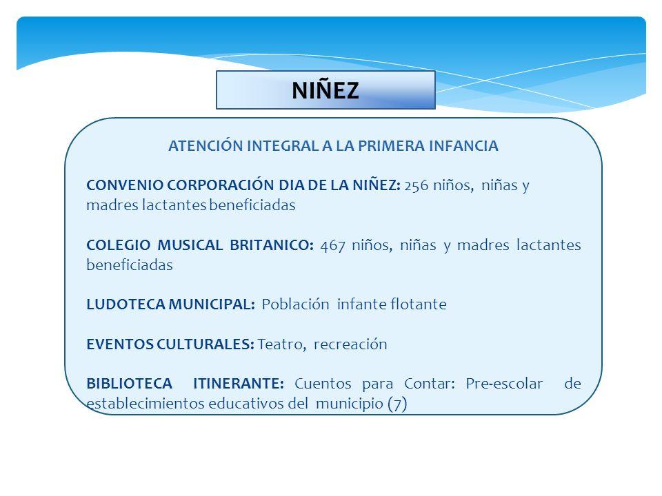 ATENCIÓN INTEGRAL A LA PRIMERA INFANCIA CONVENIO CORPORACIÓN DIA DE LA NIÑEZ: 256 niños, niñas y madres lactantes beneficiadas COLEGIO MUSICAL BRITANI