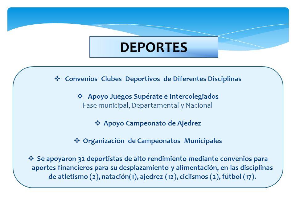 DEPORTES Convenios Clubes Deportivos de Diferentes Disciplinas Apoyo Juegos Supérate e Intercolegiados Fase municipal, Departamental y Nacional Apoyo