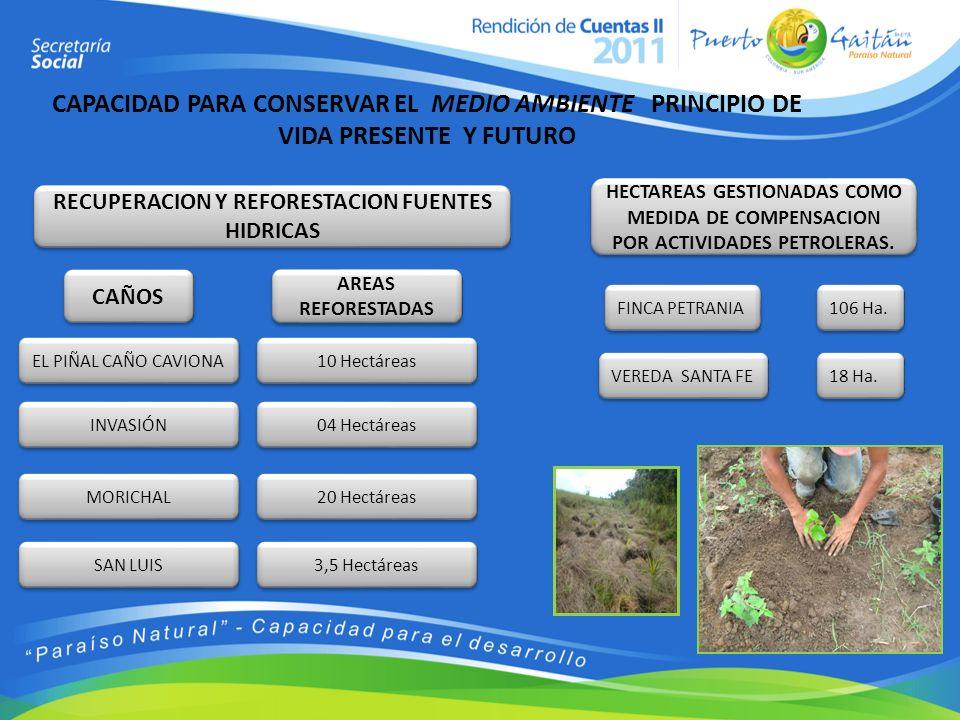 CAPACIDAD PARA CONSERVAR EL MEDIO AMBIENTE PRINCIPIO DE VIDA PRESENTE Y FUTURO RECUPERACION Y REFORESTACION FUENTES HIDRICAS CAÑOS EL PIÑAL CAÑO CAVIO