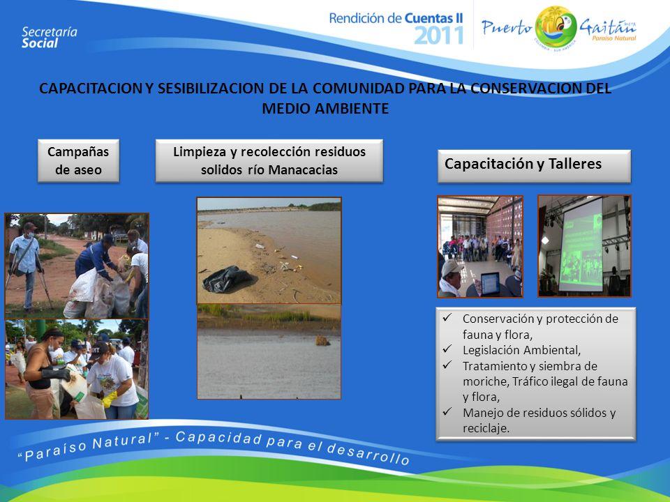 CAPACITACION Y SESIBILIZACION DE LA COMUNIDAD PARA LA CONSERVACION DEL MEDIO AMBIENTE Campañas de aseo Limpieza y recolección residuos solidos río Man