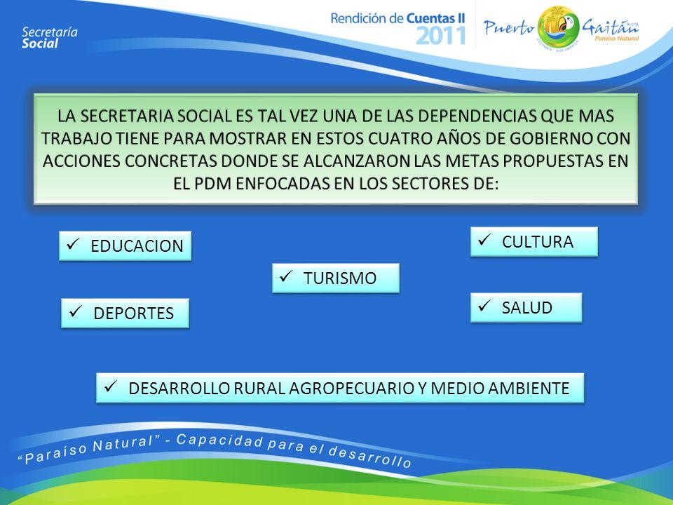 SALUD DEPORTES TURISMO CULTURA DESARROLLO RURAL AGROPECUARIO Y MEDIO AMBIENTE EDUCACION