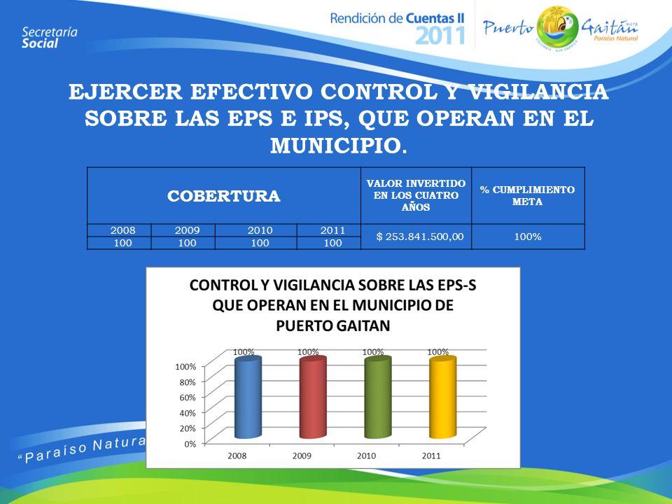 EJERCER EFECTIVO CONTROL Y VIGILANCIA SOBRE LAS EPS E IPS, QUE OPERAN EN EL MUNICIPIO. COBERTURA VALOR INVERTIDO EN LOS CUATRO AÑOS % CUMPLIMIENTO MET