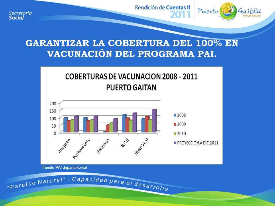 GARANTIZAR LA COBERTURA DEL 100% EN VACUNACIÓN DEL PROGRAMA PAI. Fuente PAI departamental