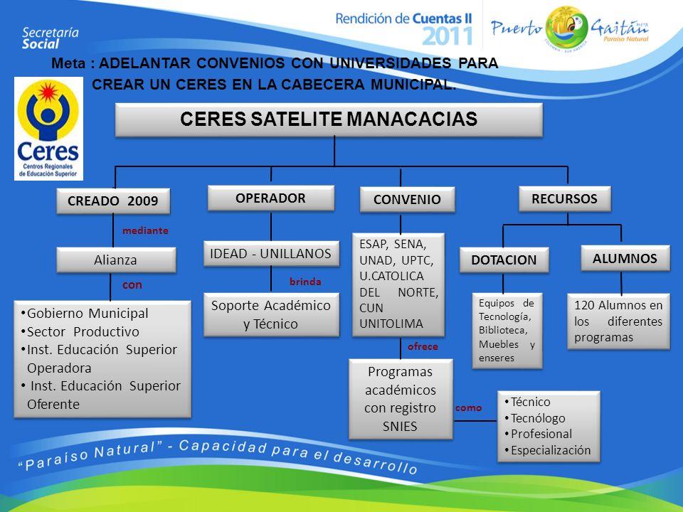CERES SATELITE MANACACIAS CREADO 2009 OPERADOR CONVENIO ESAP, SENA, UNAD, UPTC, U.CATOLICA DEL NORTE, CUN UNITOLIMA ESAP, SENA, UNAD, UPTC, U.CATOLICA