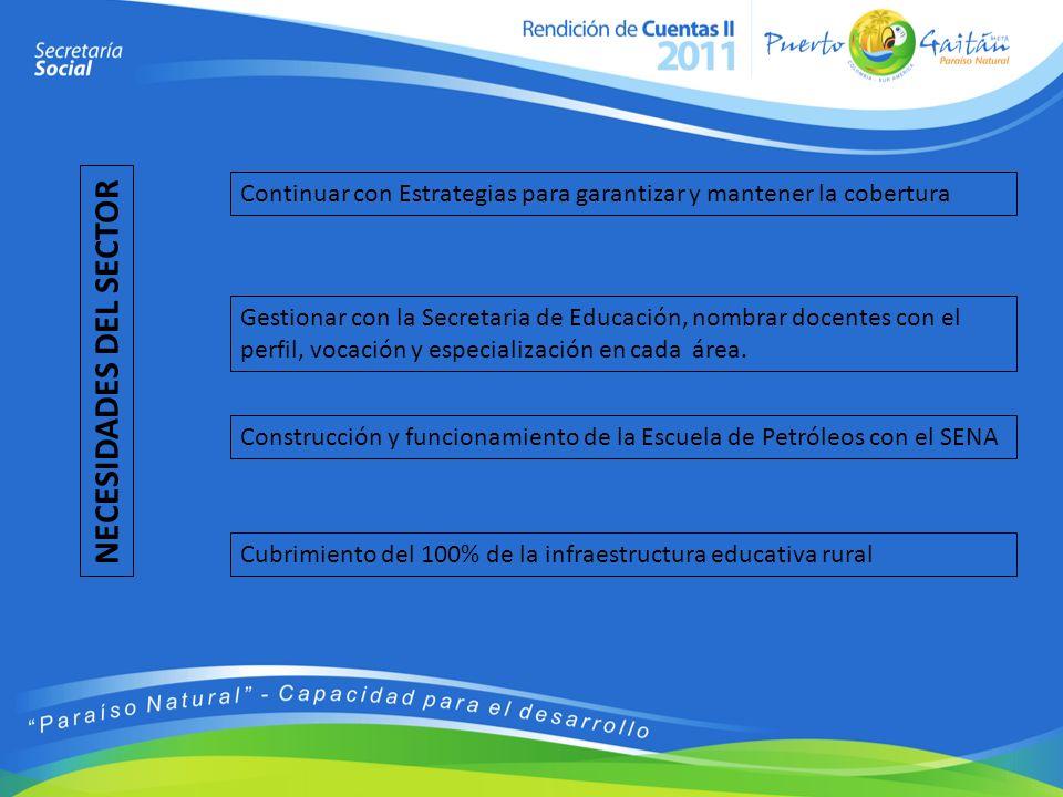 NECESIDADES DEL SECTOR Continuar con Estrategias para garantizar y mantener la cobertura Gestionar con la Secretaria de Educación, nombrar docentes co