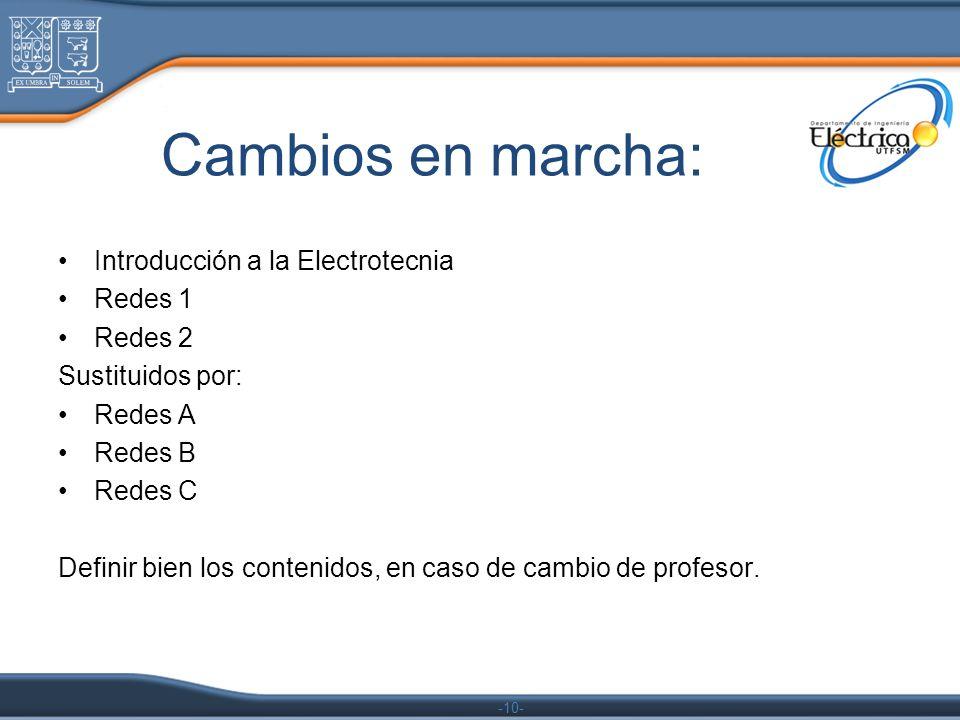 -10- Cambios en marcha: Introducción a la Electrotecnia Redes 1 Redes 2 Sustituidos por: Redes A Redes B Redes C Definir bien los contenidos, en caso