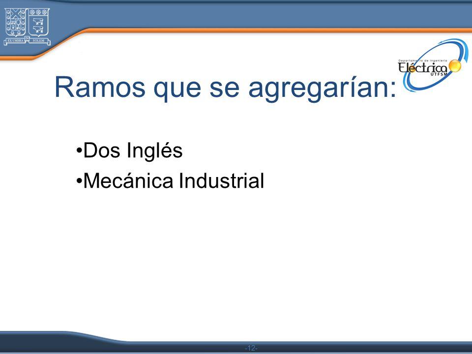-12- Ramos que se agregarían: Dos Inglés Mecánica Industrial