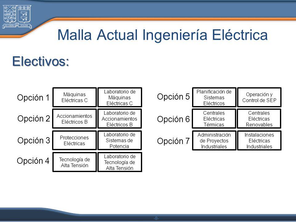 -8- Malla Actual Ingeniería Eléctrica Electivos: Máquinas Eléctricas C Laboratorio de Máquinas Eléctricas C Accionamientos Eléctricos B Laboratorio de