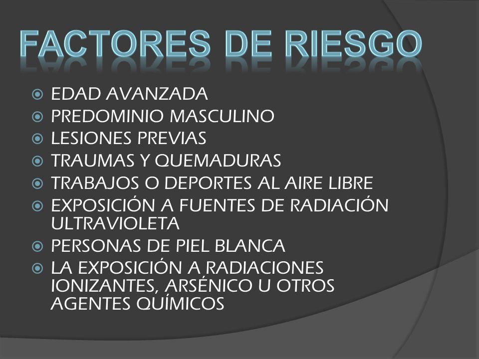 EDAD AVANZADA PREDOMINIO MASCULINO LESIONES PREVIAS TRAUMAS Y QUEMADURAS TRABAJOS O DEPORTES AL AIRE LIBRE EXPOSICIÓN A FUENTES DE RADIACIÓN ULTRAVIOLETA PERSONAS DE PIEL BLANCA LA EXPOSICIÓN A RADIACIONES IONIZANTES, ARSÉNICO U OTROS AGENTES QUÍMICOS