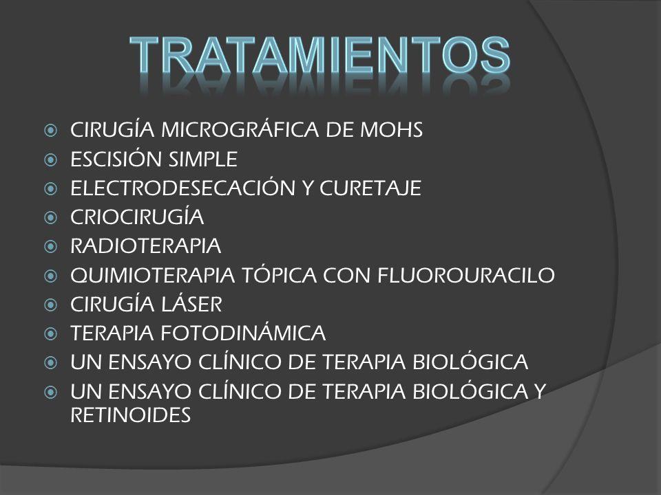 CIRUGÍA MICROGRÁFICA DE MOHS ESCISIÓN SIMPLE ELECTRODESECACIÓN Y CURETAJE CRIOCIRUGÍA RADIOTERAPIA QUIMIOTERAPIA TÓPICA CON FLUOROURACILO CIRUGÍA LÁSER TERAPIA FOTODINÁMICA UN ENSAYO CLÍNICO DE TERAPIA BIOLÓGICA UN ENSAYO CLÍNICO DE TERAPIA BIOLÓGICA Y RETINOIDES