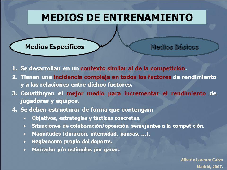 Alberto Lorenzo Calvo Madrid, 2007. MEDIOS DE ENTRENAMIENTO Medios EspecíficosMedios Básicos 1.Se desarrollan en un contexto similar al de la competic