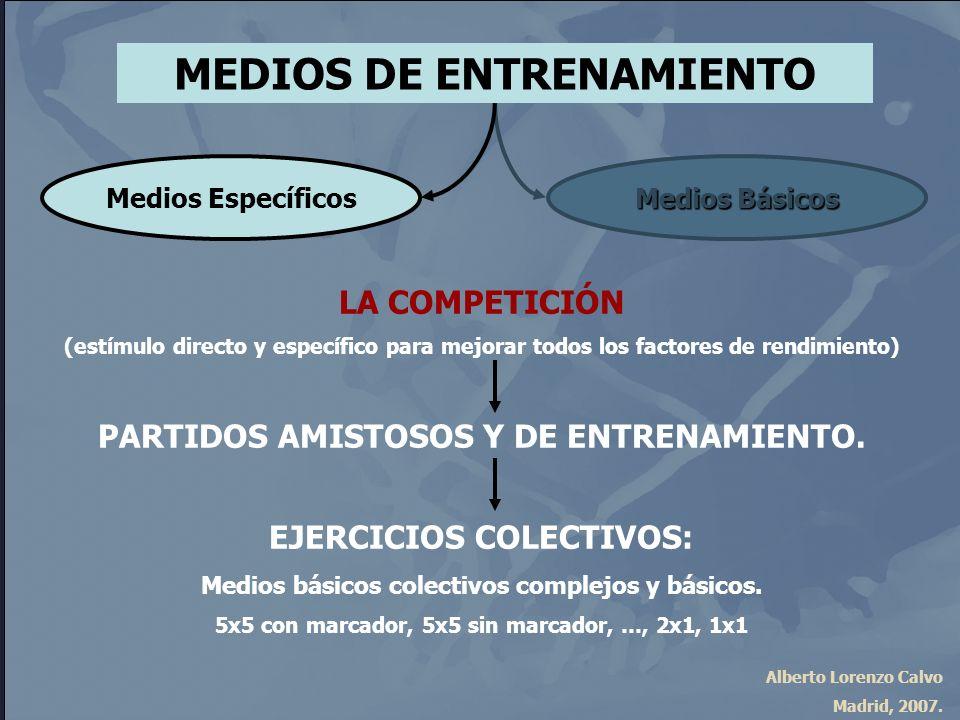 Alberto Lorenzo Calvo Madrid, 2007. MEDIOS DE ENTRENAMIENTO Medios Básicos Medios Específicos LA COMPETICIÓN (estímulo directo y específico para mejor