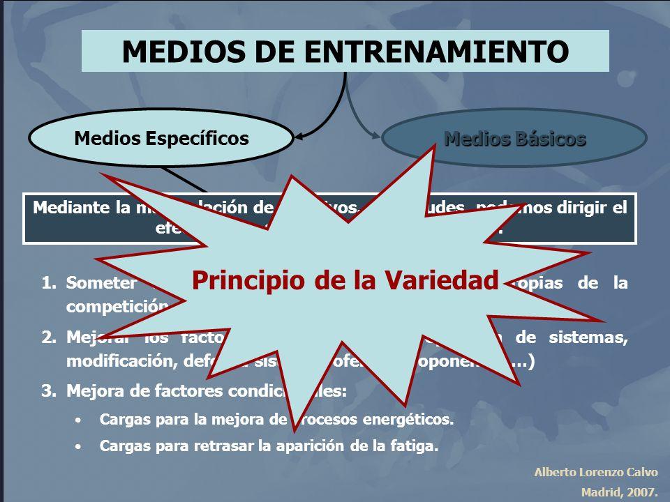 Alberto Lorenzo Calvo Madrid, 2007. MEDIOS DE ENTRENAMIENTO Medios Básicos Medios Específicos 1.Someter al jugador a situaciones de estrés propias de