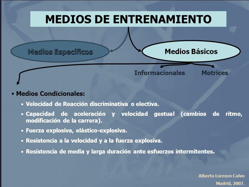 Alberto Lorenzo Calvo Madrid, 2007. MEDIOS DE ENTRENAMIENTO Medios Específicos Medios Básicos InformacionalesMotrices Medios Condicionales: Velocidad