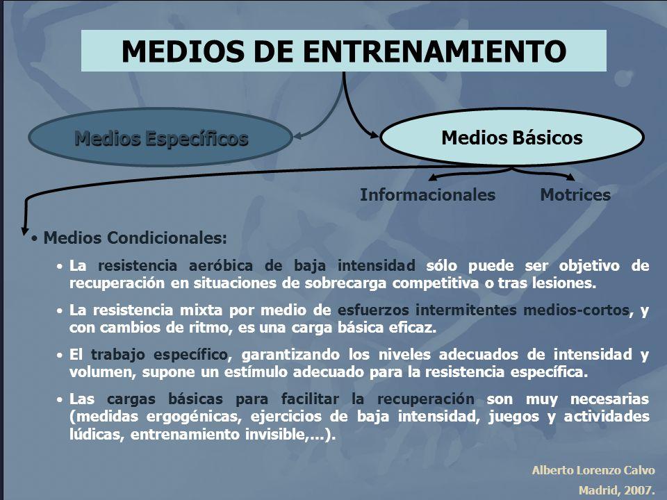Alberto Lorenzo Calvo Madrid, 2007. MEDIOS DE ENTRENAMIENTO Medios Específicos Medios Básicos InformacionalesMotrices Medios Condicionales: La resiste