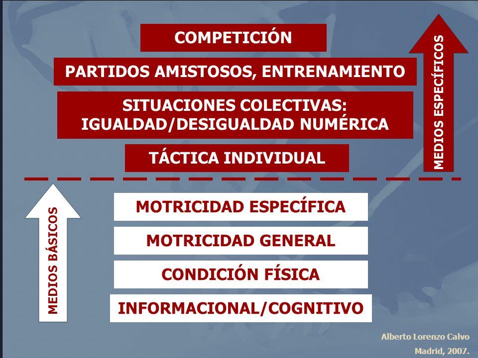Alberto Lorenzo Calvo Madrid, 2007. COMPETICIÓN PARTIDOS AMISTOSOS, ENTRENAMIENTO SITUACIONES COLECTIVAS: IGUALDAD/DESIGUALDAD NUMÉRICA TÁCTICA INDIVI