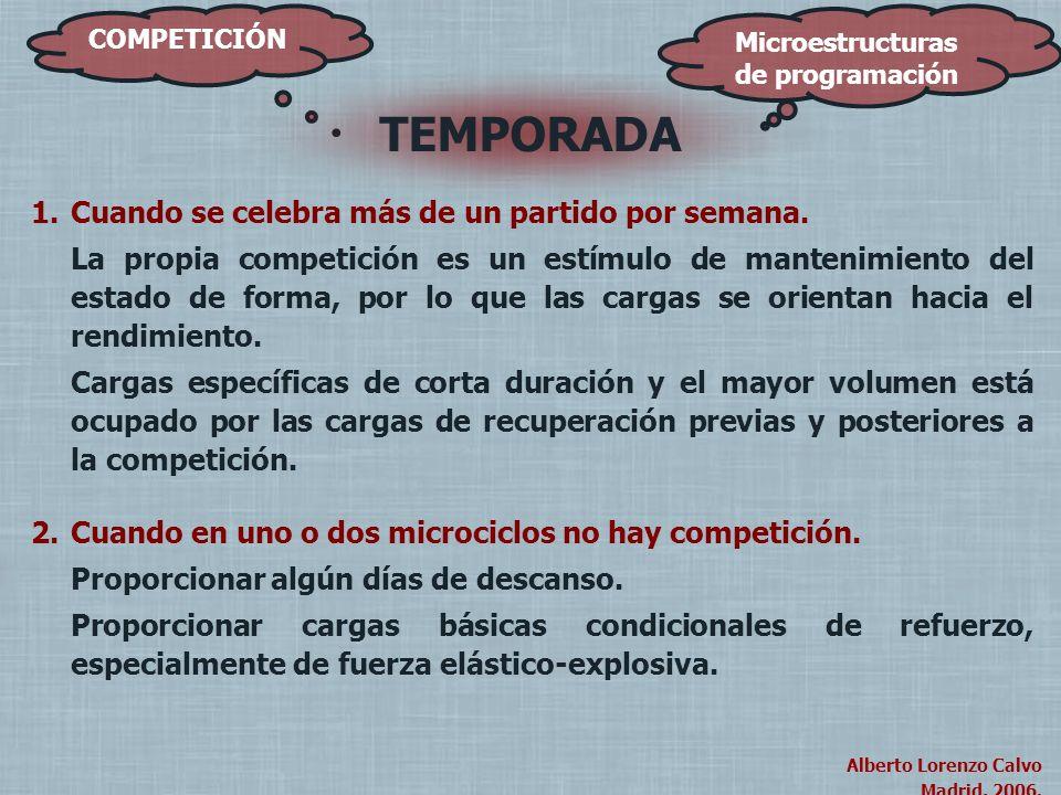 Alberto Lorenzo Calvo Madrid, 2004. Alberto Lorenzo Calvo Madrid, 2006. COMPETICIÓN TEMPORADA Microestructuras de programación 1.Cuando se celebra más