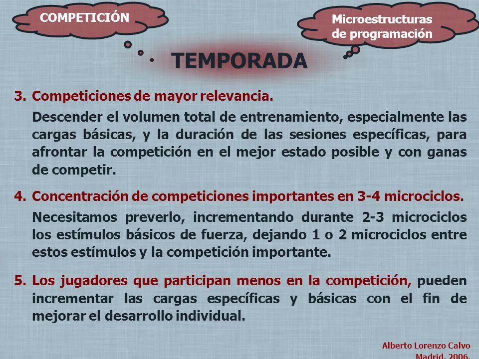 Alberto Lorenzo Calvo Madrid, 2004. Alberto Lorenzo Calvo Madrid, 2006. COMPETICIÓN TEMPORADA Microestructuras de programación 3.Competiciones de mayo