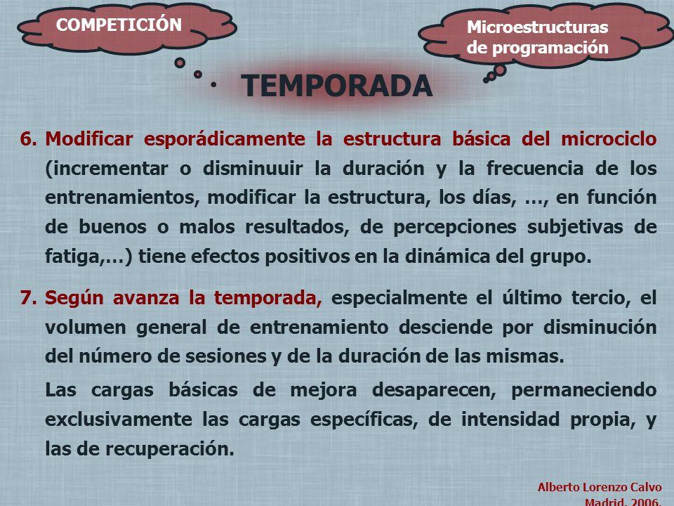 Alberto Lorenzo Calvo Madrid, 2004. Alberto Lorenzo Calvo Madrid, 2006. COMPETICIÓN TEMPORADA Microestructuras de programación 6.Modificar esporádicam