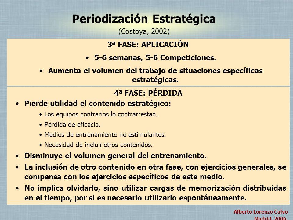 Alberto Lorenzo Calvo Madrid, 2004. Alberto Lorenzo Calvo Madrid, 2006. Periodización Estratégica (Costoya, 2002) 3ª FASE: APLICACIÓN 5-6 semanas, 5-6