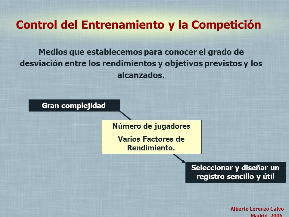 Alberto Lorenzo Calvo Madrid, 2004. Alberto Lorenzo Calvo Madrid, 2006. Control del Entrenamiento y la Competición Medios que establecemos para conoce