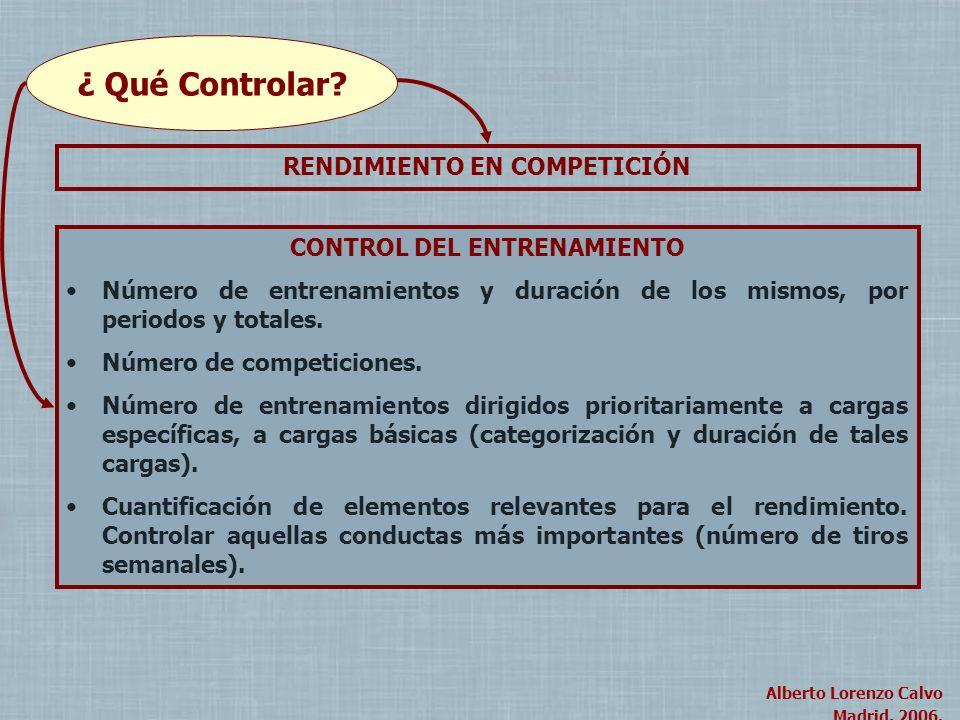 Alberto Lorenzo Calvo Madrid, 2004. Alberto Lorenzo Calvo Madrid, 2006. ¿ Qué Controlar? RENDIMIENTO EN COMPETICIÓN CONTROL DEL ENTRENAMIENTO Número d
