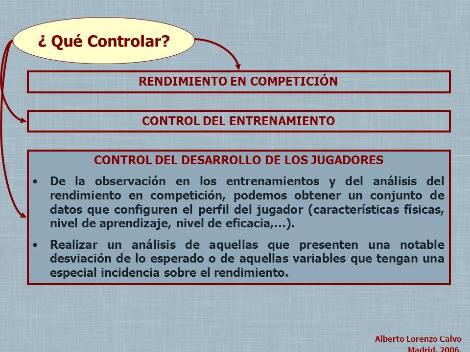 Alberto Lorenzo Calvo Madrid, 2004. Alberto Lorenzo Calvo Madrid, 2006. ¿ Qué Controlar? RENDIMIENTO EN COMPETICIÓN CONTROL DEL ENTRENAMIENTO CONTROL