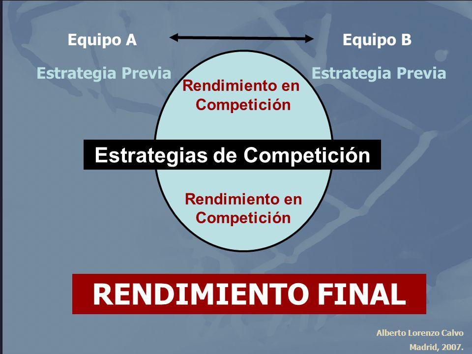Alberto Lorenzo Calvo Madrid, 2007. Rendimiento en Competición Conductas Interactivas Rendimiento en Competición Equipo A Estrategia Previa Equipo B E