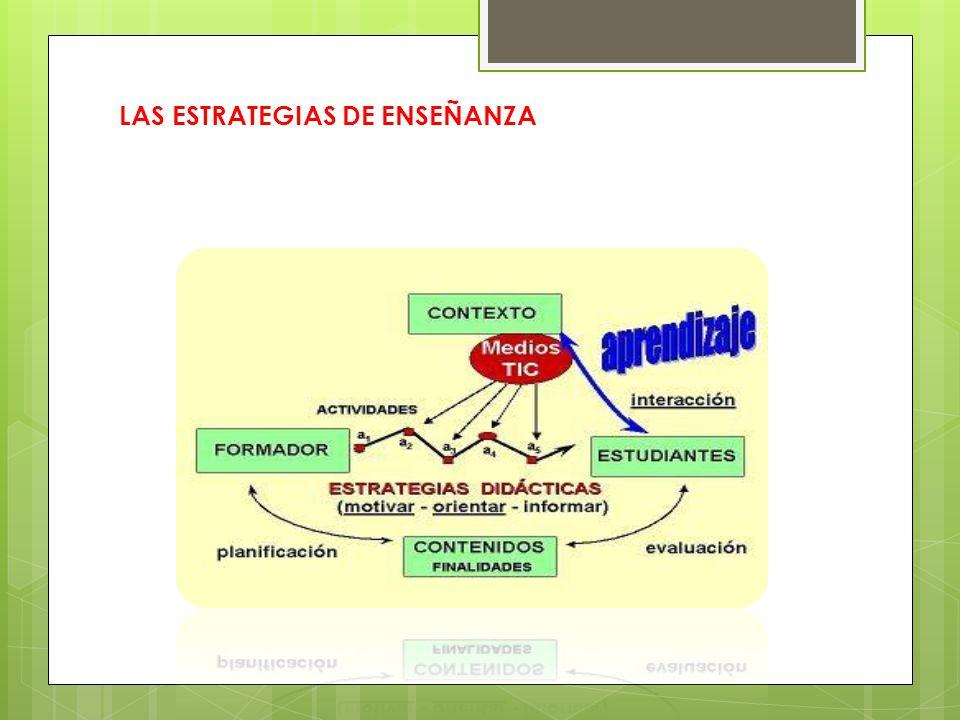 LAS ESTRATEGIAS DE ENSEÑANZA