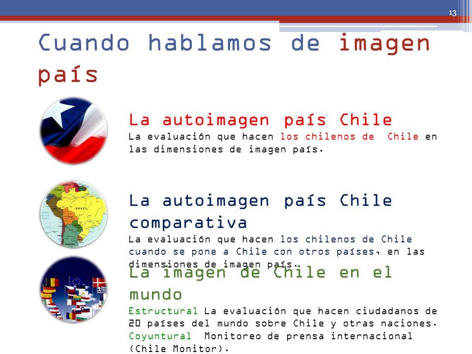 Cuando hablamos de imagen país La autoimagen país Chile La evaluación que hacen los chilenos de Chile en las dimensiones de imagen país. La autoimagen