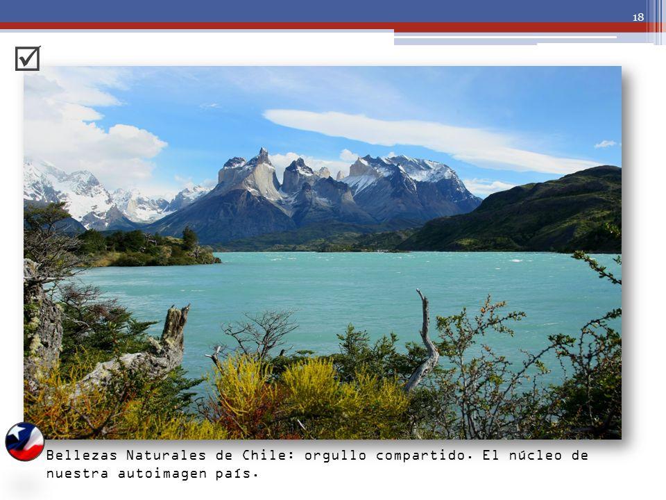 18 Bellezas Naturales de Chile: orgullo compartido. El núcleo de nuestra autoimagen país.