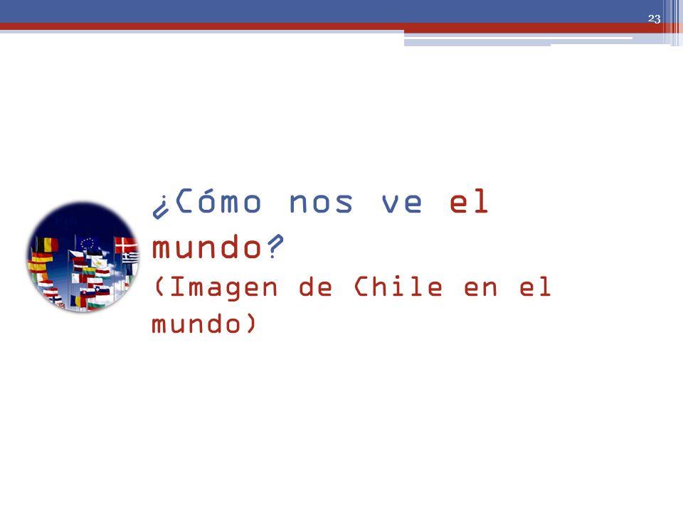 23 ¿Cómo nos ve el mundo? (Imagen de Chile en el mundo)