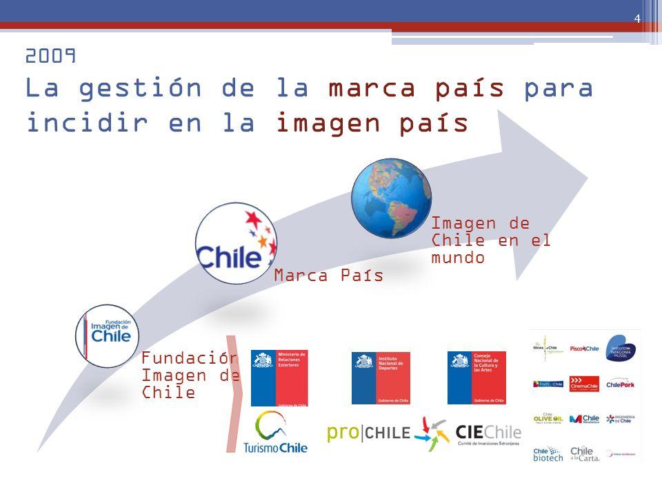 Fundación Imagen de Chile Marca País Imagen de Chile en el mundo 2009 La gestión de la marca país para incidir en la imagen país 4