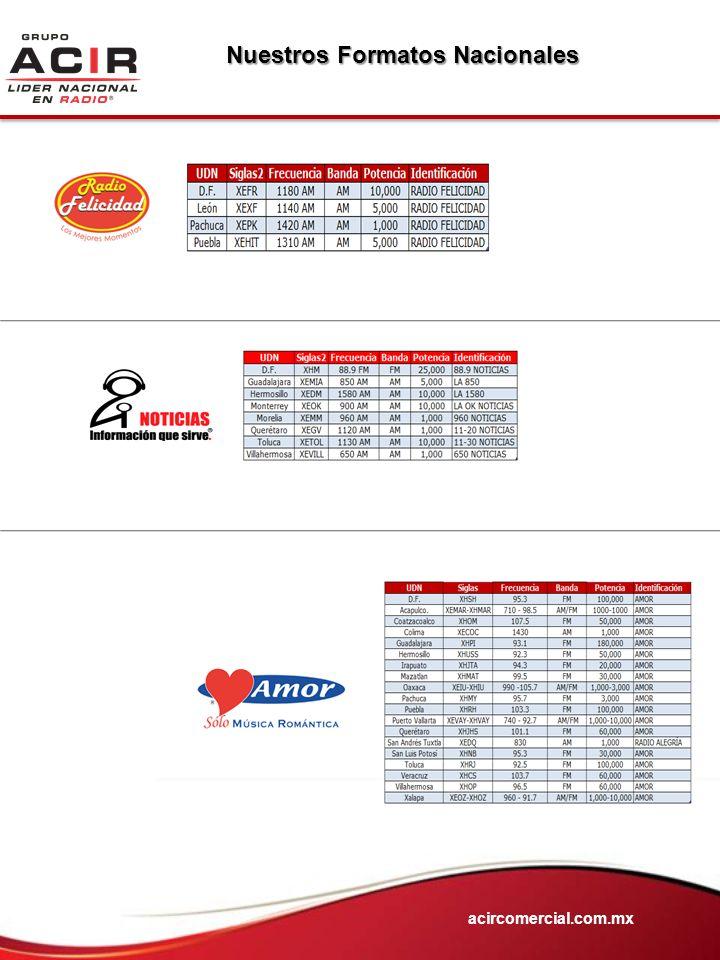 Nuestros Formatos Nacionales acircomercial.com.mx