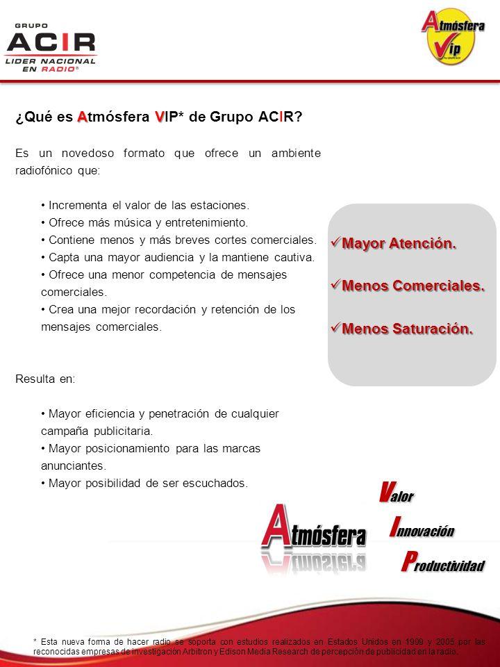 AV ¿Qué es Atmósfera VIP* de Grupo ACIR? Es un novedoso formato que ofrece un ambiente radiofónico que: Incrementa el valor de las estaciones. Ofrece