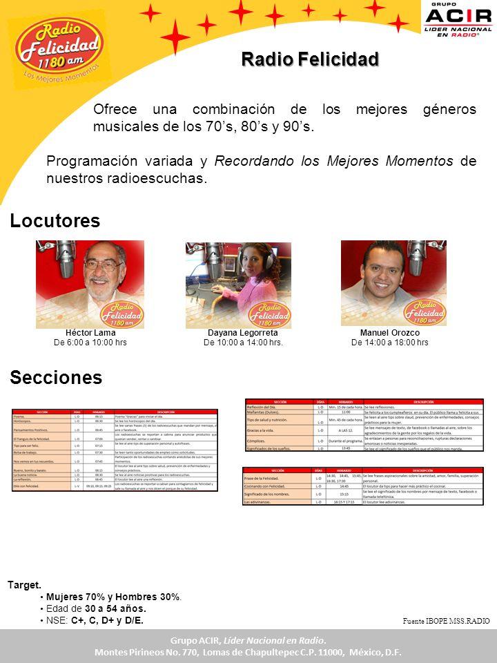 Grupo ACIR trae en exclusiva para sus radioescuchas todos los partidos del equipo con: Mayor afición en México, Mayor cantidad de títulos obtenidos, 15 en total y El segundo con más temporadas.