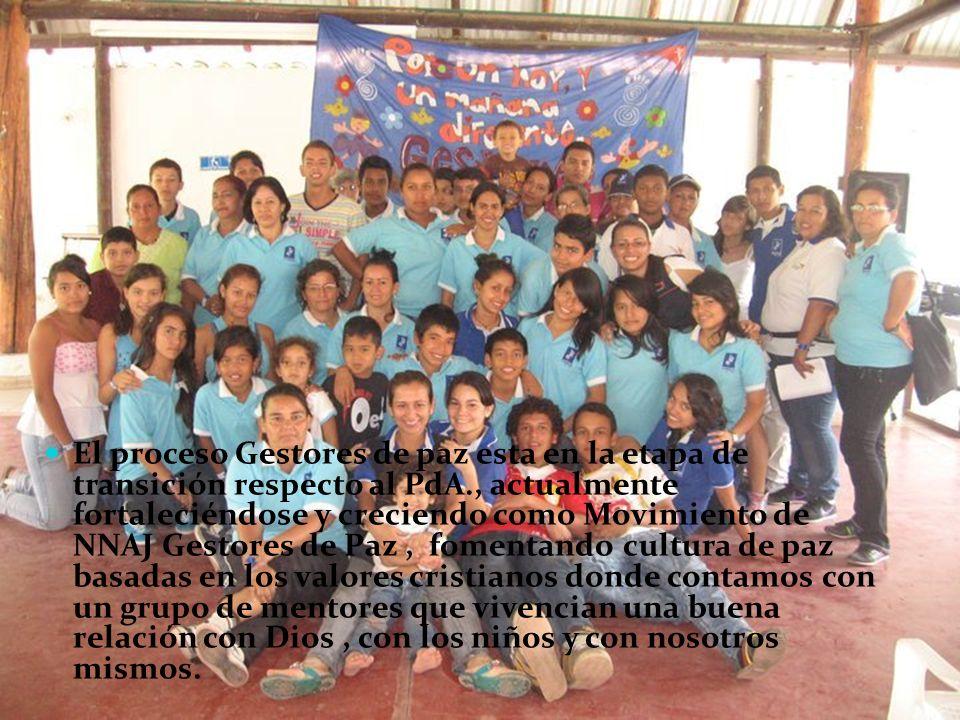 GESTORES DE PAZ IBAGUE COMUNA 7 Y 8 ZONA 1ZONA 2ZONA 3ZONA 4ZONA 5ZONA 6