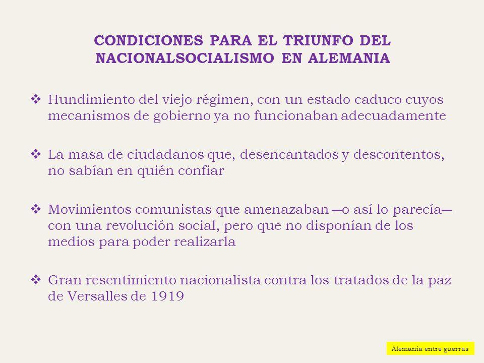 CONDICIONES PARA EL TRIUNFO DEL NACIONALSOCIALISMO EN ALEMANIA Hundimiento del viejo régimen, con un estado caduco cuyos mecanismos de gobierno ya no