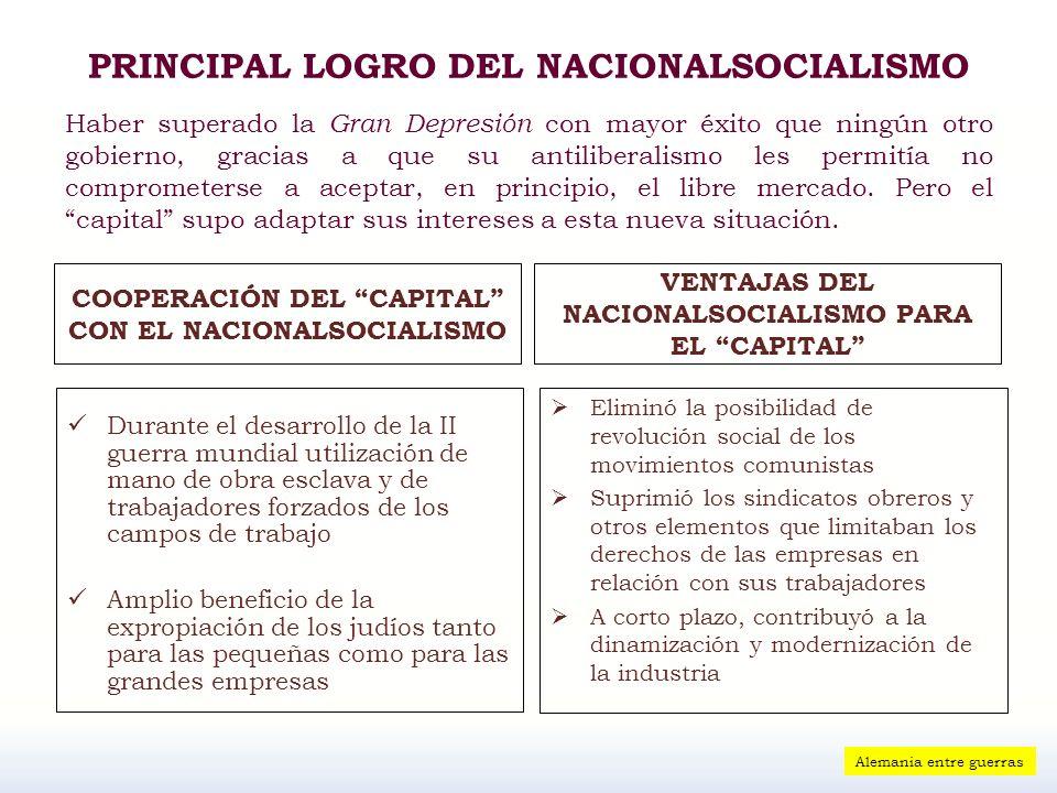 COOPERACIÓN DEL CAPITAL CON EL NACIONALSOCIALISMO Durante el desarrollo de la II guerra mundial utilización de mano de obra esclava y de trabajadores