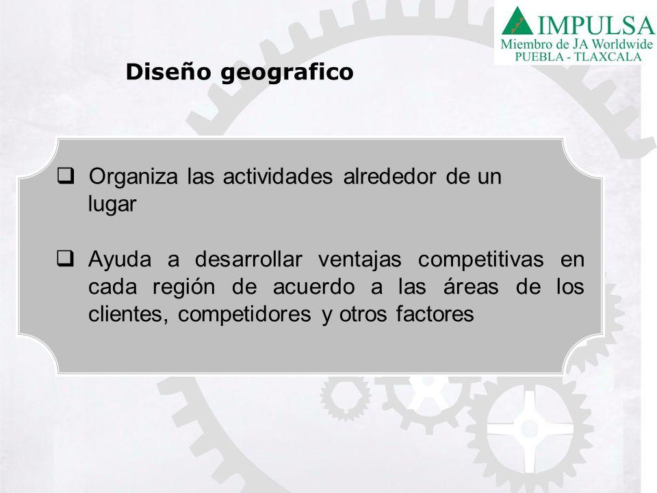 Diseño geografico Organiza las actividades alrededor de un lugar Ayuda a desarrollar ventajas competitivas en cada región de acuerdo a las áreas de lo