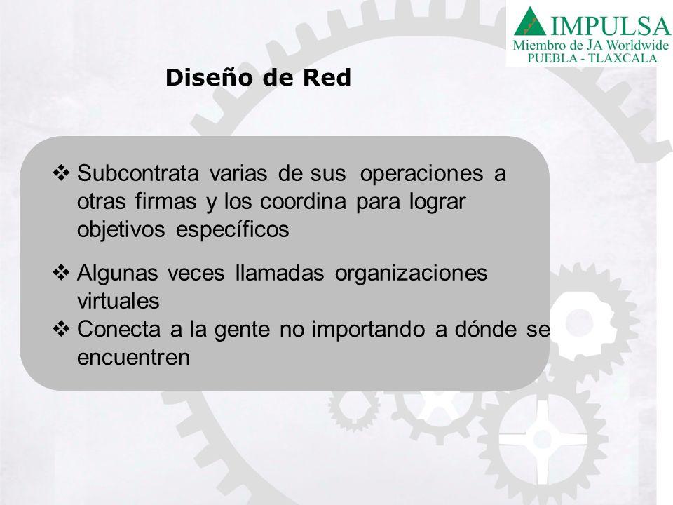 Diseño de Red Subcontrata varias de sus operaciones a otras firmas y los coordina para lograr objetivos específicos Algunas veces llamadas organizacio