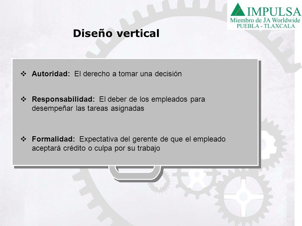 Autoridad: El derecho a tomar una decisión Responsabilidad: El deber de los empleados para desempeñar las tareas asignadas Diseño vertical Formalidad: