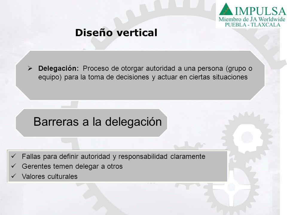 Diseño vertical Delegación: Proceso de otorgar autoridad a una persona (grupo o equipo) para la toma de decisiones y actuar en ciertas situaciones Bar