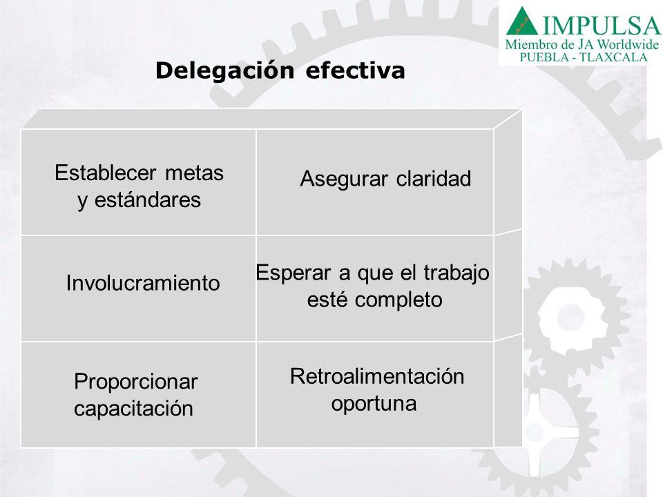 Delegación efectiva Establecer metas y estándares Asegurar claridad Involucramiento Esperar a que el trabajo esté completo Proporcionar capacitación R