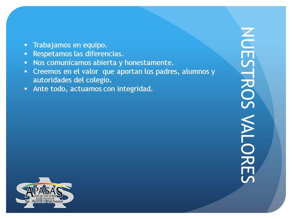 OBJETIVOS 2012 1) Consolidar la APASAS y lograr que esta sea una institución que perdure en el tiempo, de manera organizada y comprometida con su visión.