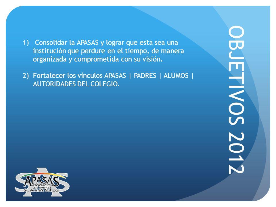 OBJETIVOS 2012 1) Consolidar la APASAS y lograr que esta sea una institución que perdure en el tiempo, de manera organizada y comprometida con su visi